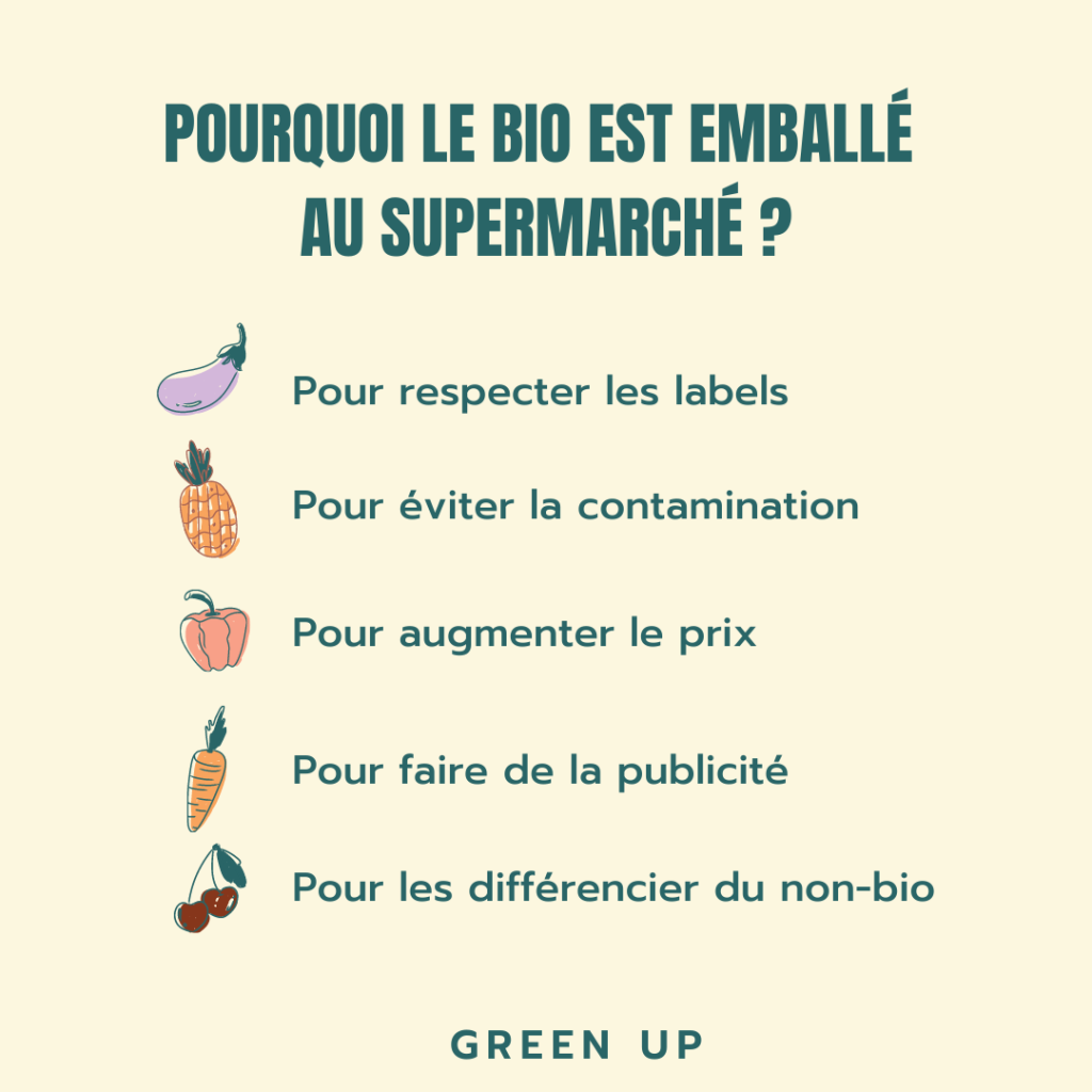 greenup-bio-supermarché