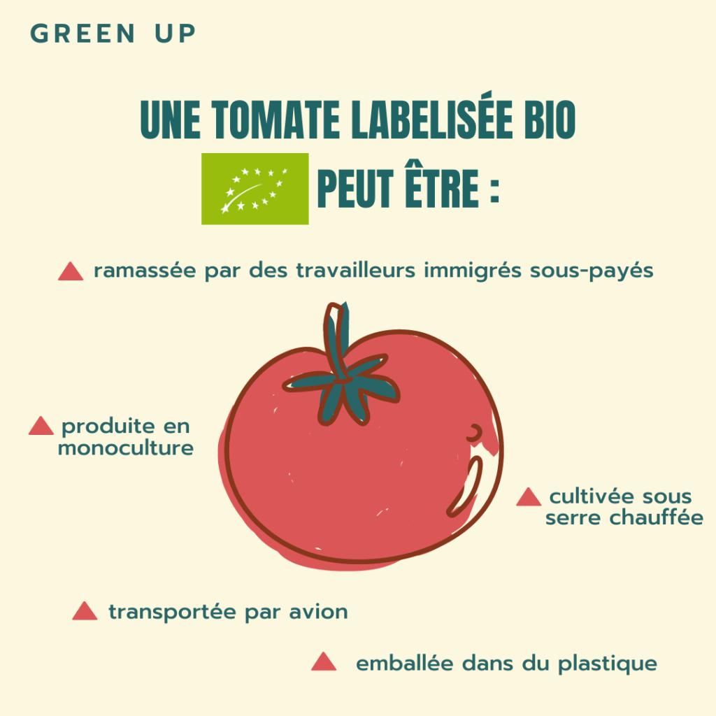 greenup-tomate-bio