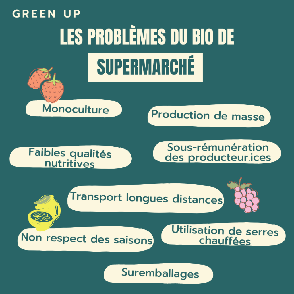 greenup-supermarché